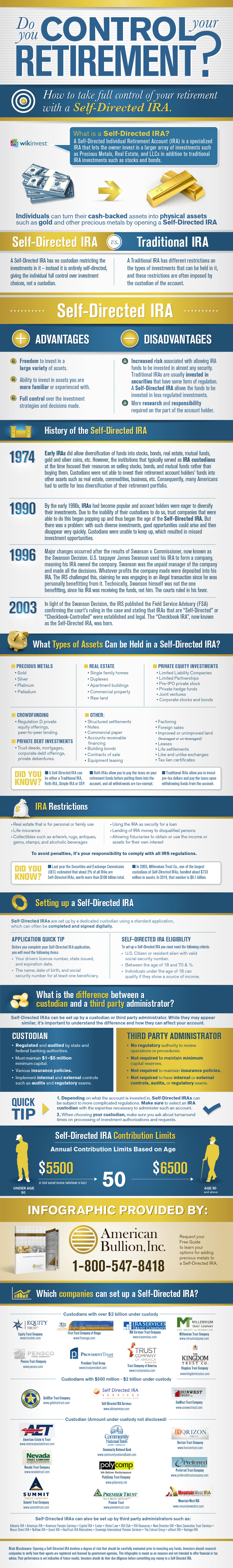 Self-Directed IRA Infographic