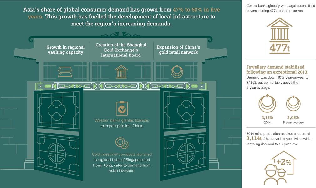 WGC-infographic